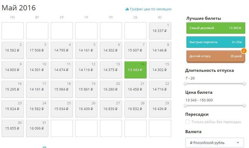 Календарь низких цен aviasales
