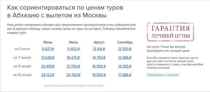Цены на туры в Абхазию на лето 2016