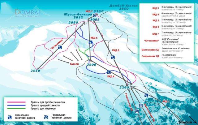Схема трасс на Домбае