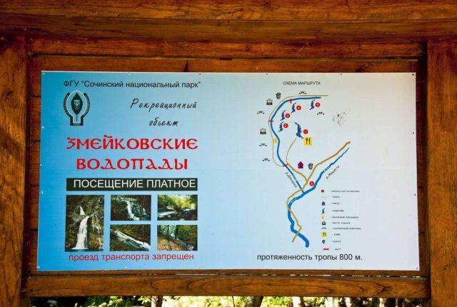 Схема водопадов