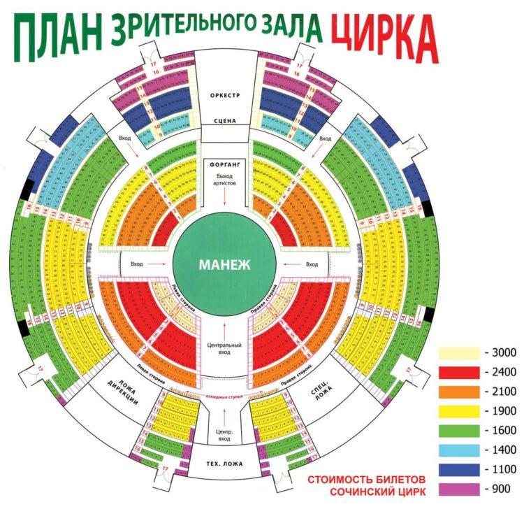 Схема зала цирка Сочи